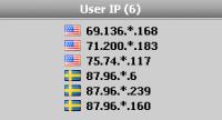 user ips.png